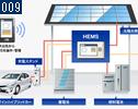 家庭用蓄電システムとHEMSの連動メリット