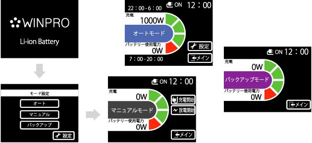コントローラ・バッテリーマネジメントシステム(BMS)